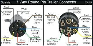7 way plug truck wiring diagram michaelhannan co 7 way trailer plug wiring diagram truck pin round on co