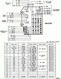 2003 dodge neon fuse box diagram wiring diagrams 2000 Dodge Neon Parts Diagram at 2000 Dodge Neon Fuse Box Diagram