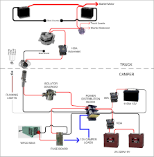 wiring diagram for rv trailer plug the and travel saleexpert me 4 way trailer wiring at Rv Trailer Plug Wiring