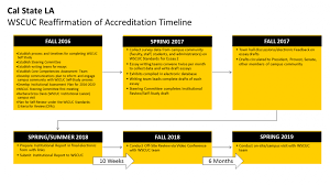 accreditation review process and timeline california state  reaffirmation of accreditation process and timeline