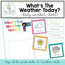 Whats The Weather Today Daily Weather Chart