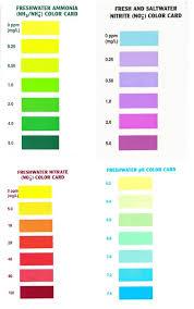 Saltwater Test Kit Chart Studious Api Test Kit Color Chart 2019