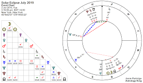 Solar Eclipse Natal Chart Solar Eclipse July 2019 Honor And Riches Astrology King