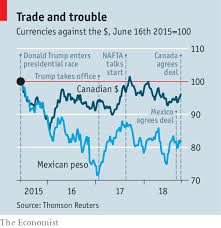 Nafta Vs Usmca Comparison Chart Incoming The Economist