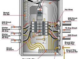 25 circuit breaker box diagram, jeep grand wagoneer 1986 fuse box trip switch keeps tripping nothing plugged in at Fuse Box Breaker Keeps Tripping