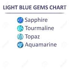 Sapphire Color Chart Low Poly Popular Gems Light Blue Color Graduation Chart Infographics