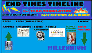 John Hagee Revelation Chart John Hagee Rapture Chart John Hagee The Great Tribulation