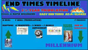 John Hagee Rapture Chart John Hagee The Great Tribulation