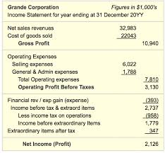 Simple Income Statement How To Read Income Statement Understand Structure And