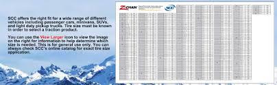 72 Rare Konig Chains Size Chart