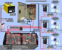 wiring diagram missouri wind and solar tech blogadvice for wind tags diagram