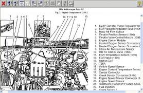 similiar vw jetta 2 0 engine diagram keywords vw jetta 2 0 engine diagram