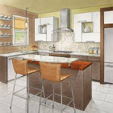 kitchen design 4m x 4m. secrets of successful kitchen layouts design 4m x