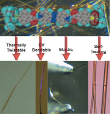 Organic <b>Crystals Twist</b>, Bend, and Heal: Thermally twistable ...