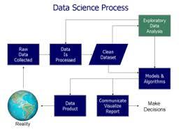 Exploratory Data Analysis Wikipedia
