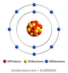 Structure Of Atom 1000 Atomic Structure Stock Images Photos Vectors