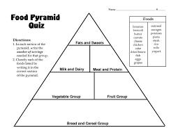 Blank Food Pyramid Chart Food Pyramid Quiz 3rd 4th Grade Lesson Plan Lesson