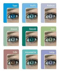 Soflens Natural Colors Colored Lenses