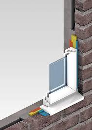 Perfekt Problemlos Praktikabel Fenster Abdichtung Für Profis