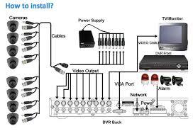 wiring symbols pdf wiring download wiring diagram car Cctv Wiring Diagram Pdf wiring symbols pdf 9 on wiring symbols pdf cctv wiring diagram connection