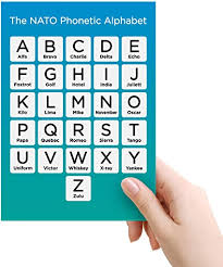 The international phonetic alphabet (ipa) can be used to represent the sounds of any language omniglot is how i make my living. Nato Phonetic Telephone Radio Alphabet A5 Size Amazon Co Uk Office Products