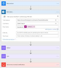 Sharepoint Designer 2010 Workflow Email Html Table Building Html Tables In Your Flows For Sending Digest Emails