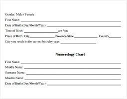 Numerology Chart Free Cycling Studio