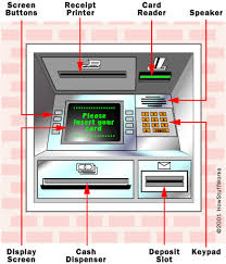 Parts Of The Machine How Atms Work Howstuffworks