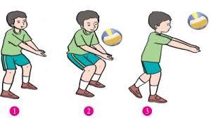 Berikut gerak passing bawah permainan bola voli, yaitu gerak servis bawah. Gerakan Kombinasi Blok Pada Voli Kombinasi Keterampilan Gerak Passing Servis Dan Smash Dalam Permainan Bolavoli Hasil Tes 1 Maret 2021