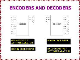 logic diagram truth table the wiring diagram types of encoders and decoders truth tables wiring diagram