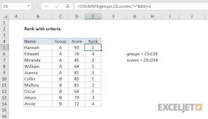 Rank Functions Excel Excel Formula Rank If Formula Exceljet