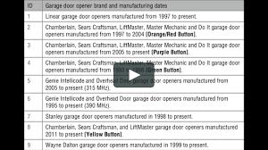 universal garage door opener keypad