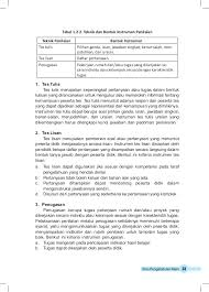 Berdasarkan kurikulum tersebut, tujuan pembelajaran bahasa indonesia diarahkan pada pengembangan kompetensi berbahasa dan bersastra peserta didik melalui kegiatan mendengarkan (listening), membaca (reading), memirsa (viewing), berbicara (speaking), dan menulis (writing). Buku Solatif Dunia Sekolah Id Cute766