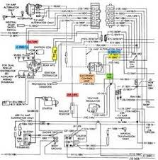 similiar 96 pace arrow battery diagram keywords 84 pace arrow motorhome schematics image wiring diagram