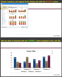 Crtx File Powerpoint Crtx Files Problem When Creating Styled Charts