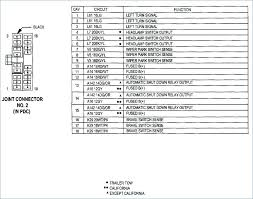 1995 dodge ram 1500 headlight wiring diagram switch engine diagrams 95 dodge ram 2500 radio wiring diagram at 1995 Dodge Ram Radio Wiring Diagram
