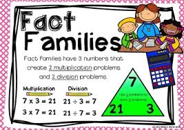 Multiplication Division Fact Family Frenzy Board Game