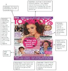 top of the pops magazine analysis essay   homework for you    top of the pops magazine analysis essay   image