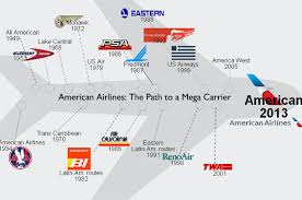 American Airlines Merger Has A Lot Of History Cant Quite