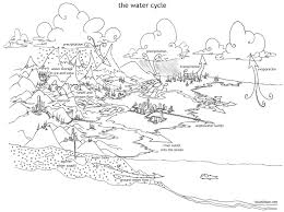 Water Cycle Coloring Page Jpg 1400