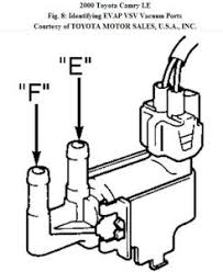 westinghouse wiring diagram westinghouse free image about wiring on silvertone wiring diagram
