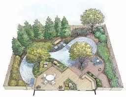 backyard design plans. Delighful Backyard Backyard Landscape Design Plans 1212 Best Garden Images On Pinterest   Landscaping G