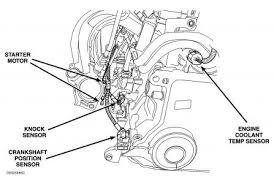 2001 dodge neon engine diagram wiring diagram for you • 2001 dodge neon engine diagram wiring diagrams rh 3 14 57 jennifer retzke de 2001 dodge