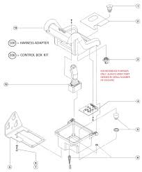 Inspiring manlift wiring diagram images best image engine