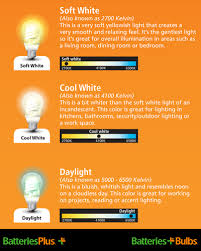 soft white 2700k is a soft yellowish light cool 4100k light bulb colors t47