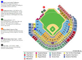 Astros Seating Chart 2017 Nevertheless Gold And Silver Prices Charts 7