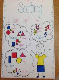 Kinder Anchor Charts Stepping Stones Anchor Chart Unit 1 Lessons 1 5 1 6