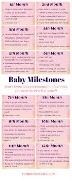 Baby First Year Weight Chart Must Know Developmental Baby Milestones 1st Year