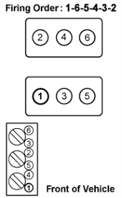 350 firing order diagram for 79 buick regal fixya zjlimited 657 gif