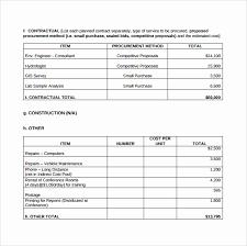 Sample Budget Summary Report Best Of Bud Summary Template Mini ...